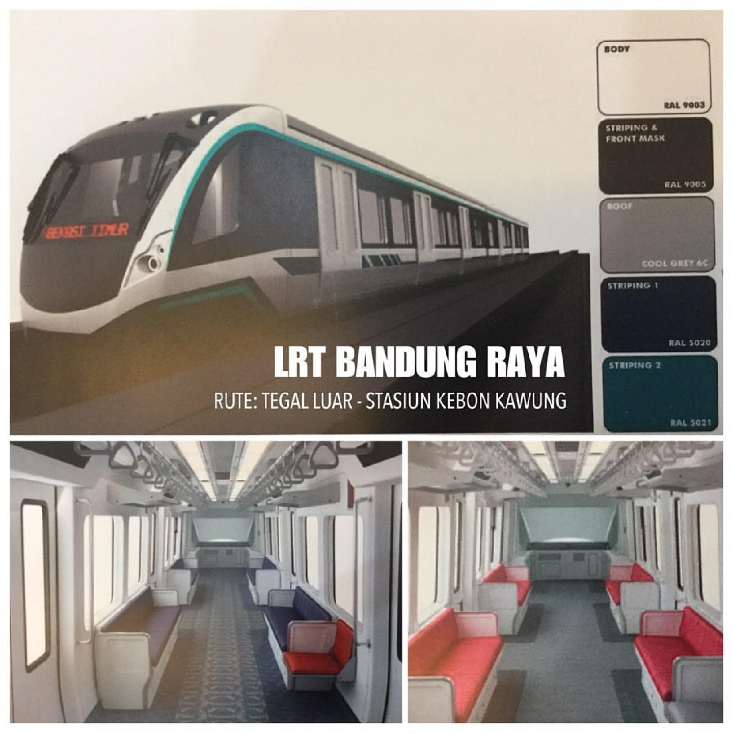 KPBU Jabar - Perkeretaapian Metropolitan Bandung Raya