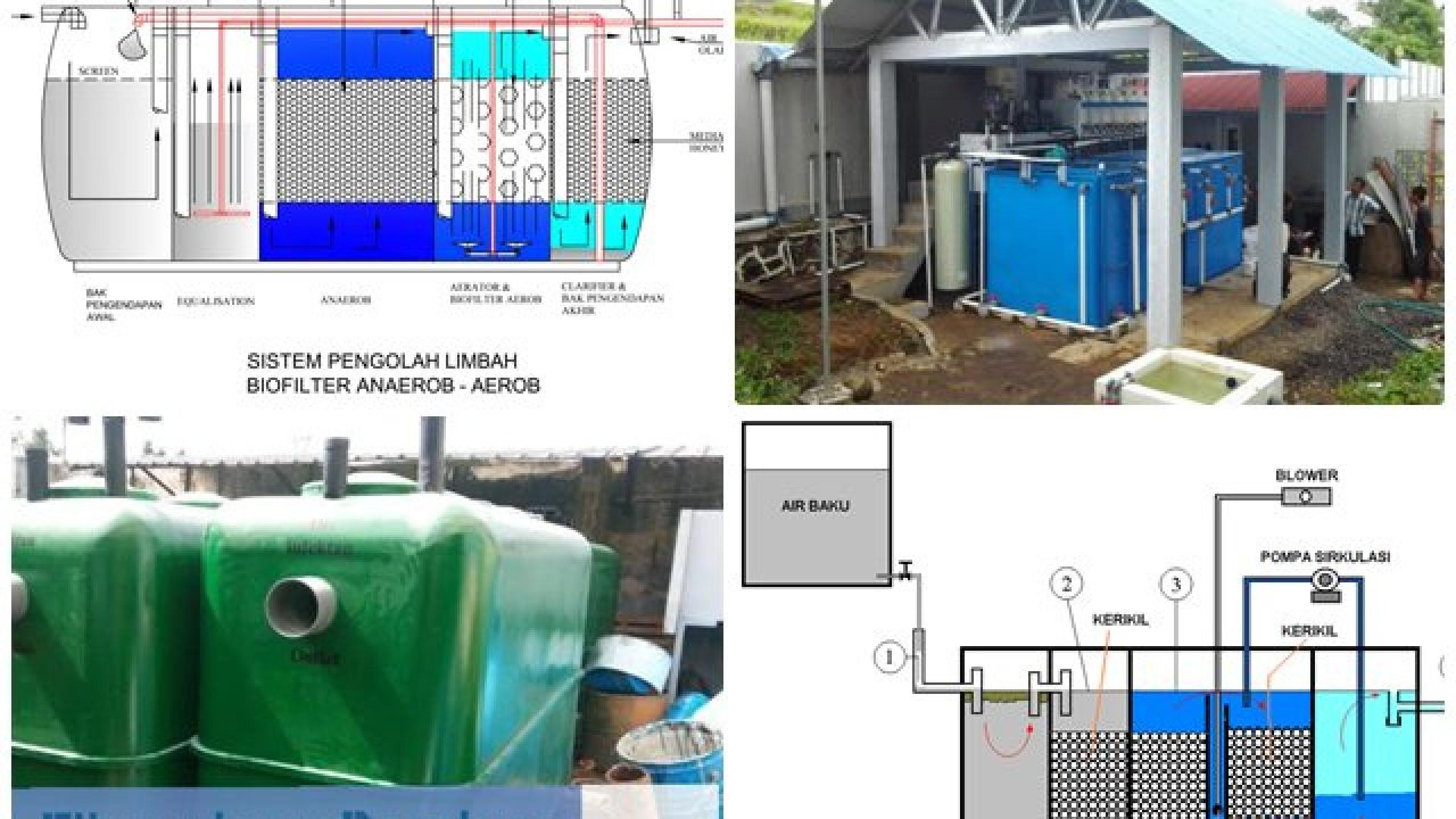 KPBU Jabar - Sistem Pengolahan Air Limbah Domestik Bandung Raya